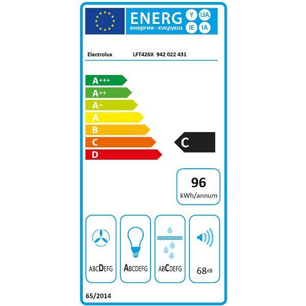 Napa Electrolux LFT426X LEDSpot